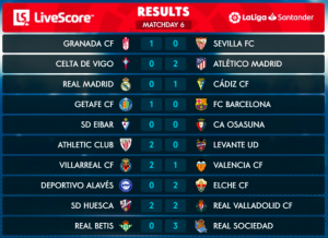 La Liga results from matchday 6