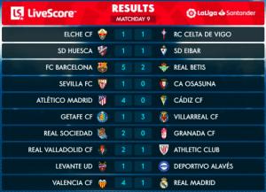 La Liga results