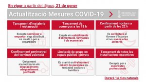 The new measures in place in Valencia from 21 January for 14 days.
