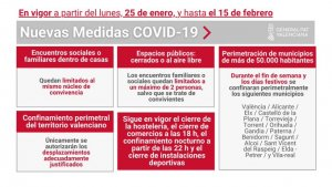 New restrictions in Valencia.