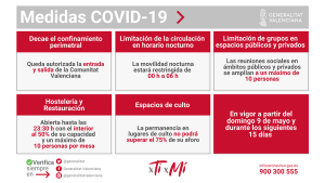 New measures in Valencia region.