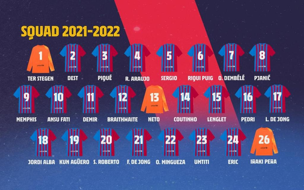 FC Barcelona's shirt numbers confirmed for the 2021/22 season.
